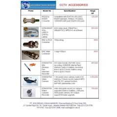 CCTV WIRELESS DAN ACCESSORIES