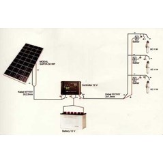DISTRIBUTOR PAKET SOLAR CELL / JUAL SEL SURYA / SEL PHOTOVOLTAIC ( 20 WP, 50WP, 80WP dll) DISTRIBUTOR SOLARCELL