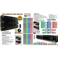 CCTV Makassar - DVR High Tech Touch Panel Lan + Internet - Beserta Demo Site utk BlackBerry