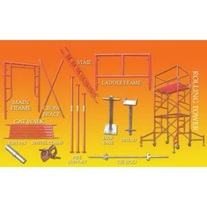 Scaffolding Product