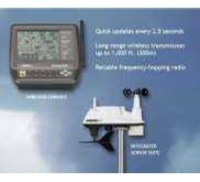 Vantage Vue® Wireless Weather Station 6250