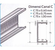 Canal-C