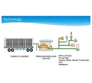 CNG ( compressed natural gas) , gas alam terkompresi