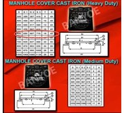 MANHOLE COVER CAST IRON