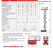 Rental Scissor Lift Murah