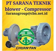 JUAL PT SARANA TEKNIK CHUAN FAN RING BLOWER TURBO BLOWER