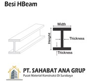 Besi HBeam 100x100x6x8