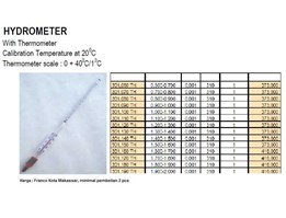 Jual Hidrometer with thermometer