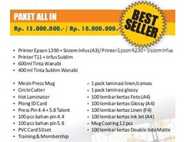 Jual Paket All In ( Foto, Mug, Pin, Id Card)