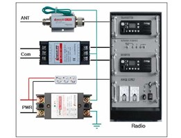 Jual Surge Protection
