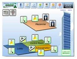 Jual Building Automation System