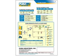 Jual Puma Air Compressor SINGLE STAGE PUMA AIR COMPRESSOR TWO STAGE