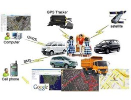 Jual Corporate Vehicle Tracking System