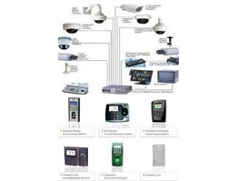 Security Alarm System, CCTV System, Access Control
