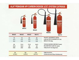 Jual MARATHON CARBON DIOXIDE ( CO2) SYSTEM CARTRIDGE