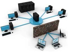 Jual Hardware, Software, and network