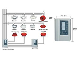 Jual Fire Security System, System Alarm, Smoke detector, Heat detector dll.