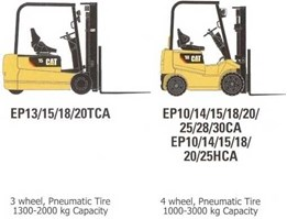 CAT FORKLIFT BATTERY/ ELECTRIC