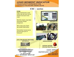 load moment indicator for mobile crane