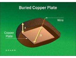 Jual COPPER PLATE | GROUNDING PLATE