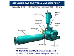 Jual nitrogen gas booster roots blower dan vacuum pump