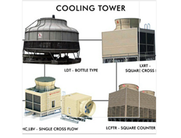 Jual Jual cooling tower
