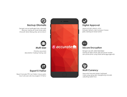 Jual Accurate Accounting Program