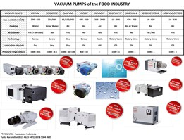 Jual FOOD PROCESS