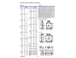 Jual CABLE PrIMARY CURRENT TRANSFORMERS RSISOLSEC