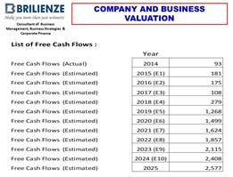 Jual BUSINESS VALUATION