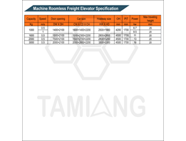 Jual Tamiang Machine Roomless Freight Elevator Specifications