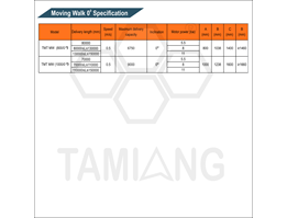 Jual Tamiang Moving Walk Specification Elevator