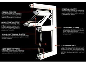 DETAIL PROFIL uPVC BROCO WINDOW | DOOR SYSTEM
