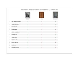 uPVC BROCO WINDOW | DOOR SYSTEM