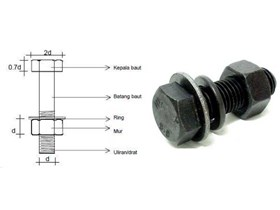 Sleeve Clamp Inner Join Pin Fix / Swivel Clamp