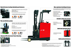 Jual Reach Truck Murah Type Sit-Down
