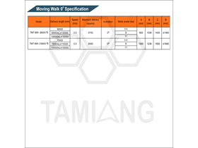 Tamiang Moving Walk Specification Elevator