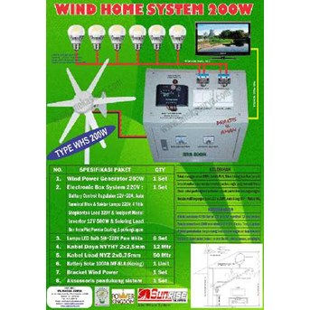 WIND HOME SYSTEM 200W