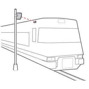 RFID For Rail Way System