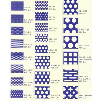 Perforated Sheet / Perforated Galvanis / Perforated Stainless Steel / Screen Plate / Perforated Metal / Perforated Plate / Perforated Coil / Plat Lubang