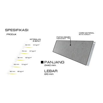 Panel Wall Plus Pengganti Bata ringan