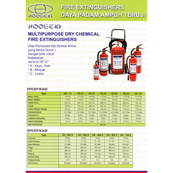 Fire Extinguisher Dry Chemical Powder merk Hooseki