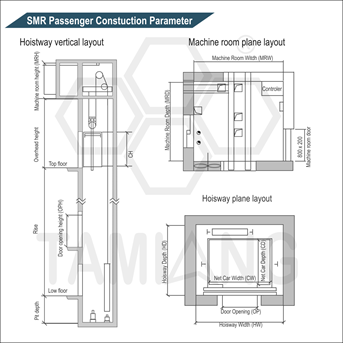 Tamiang SMR Construction Parameter Elevator