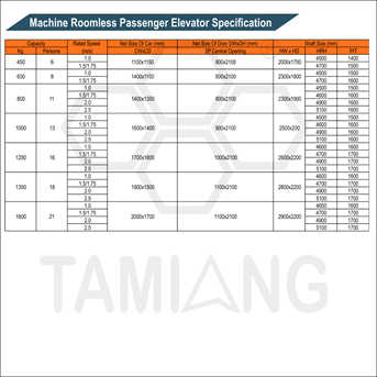 Tamiang Machine Roomless Passenger Elevator Specifications