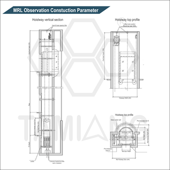 Tamiang MRL Observation Constructions Parameter