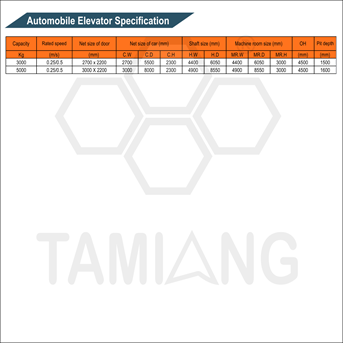 Tamiang Automobile Specification