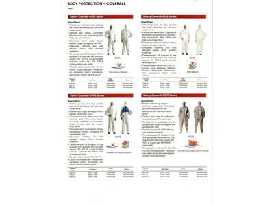 body protection - coverall