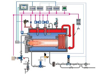GESTRA - Equipment for steam and hot water generator