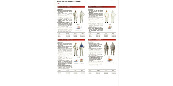 body protection - coverall-1