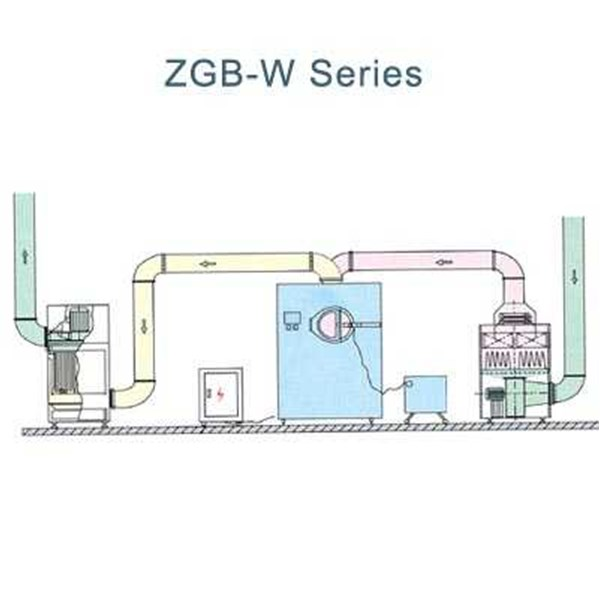 zgb-w series high-efficiency pore less film coating machine